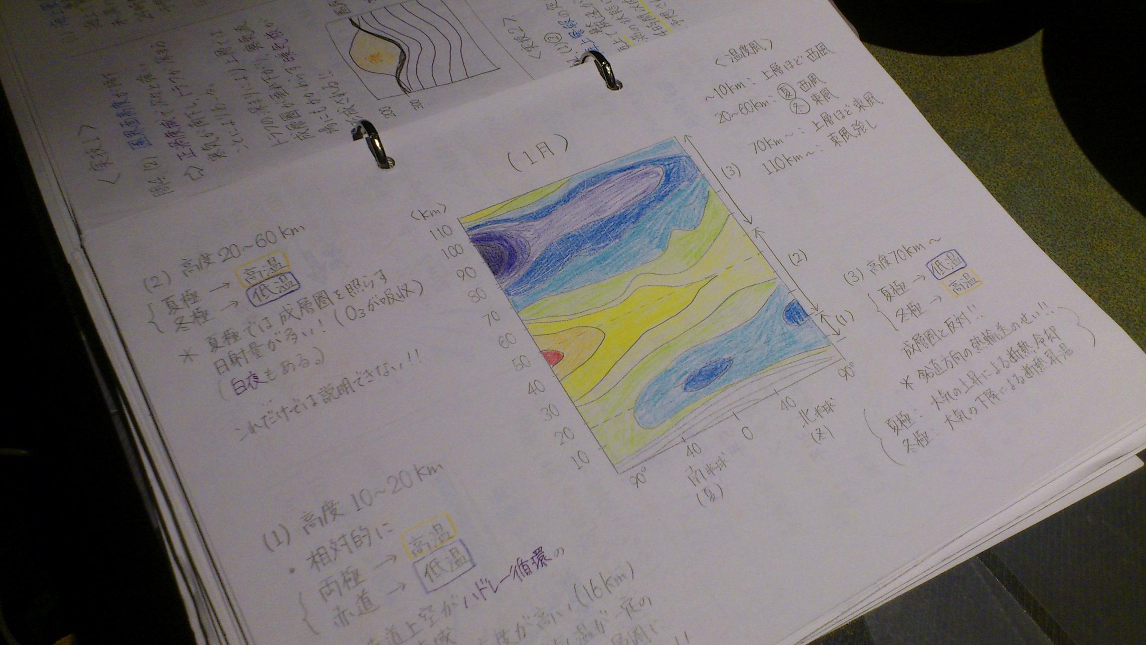 第40回気象予報士試験の合格体験...